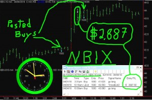 NBIX-2-300x198 Monday April 4, 2016, Today Stock Market