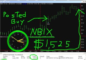 NBIX-300x208 Thursday September 10, 2015, Today Stock Market