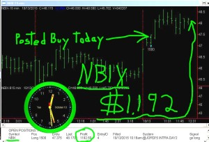 NBIX3-300x204 Tuesday October 13, 2015, Today Stock Market
