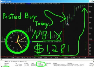 NBIX5-300x215 Tuesday December 29, 2015, Today Stock Market