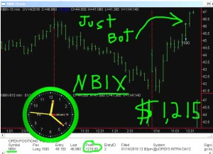 NBIX6-300x217 Thursday January 14, 2016, Today Stock Market
