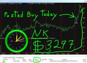 NK-300x217 Wednesday November 25, 2015, Today Stock Market