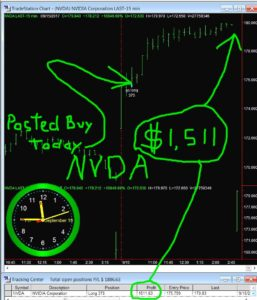 NVDA-1-257x300 Friday September 15, 2017, Today Stock Market