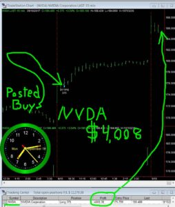 NVDA-2-254x300 Monday September 18, 2017, Today Stock Market