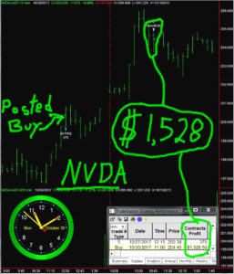 NVDA-3-257x300 Monday October 30, 2017, Today Stock Market