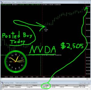 NVDA-300x298 Monday August 14, 2017, Today Stock Market