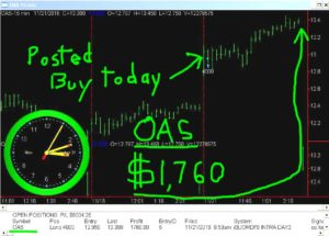 OAS-300x215 Monday November 21, 2016, Today Stock Market