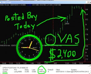 OVAS-3-300x242 Monday March 7, 2016, Today Stock Market