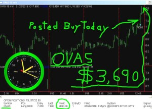 OVAS2-300x216 Wednesday January 20, 2016, Today Stock Market