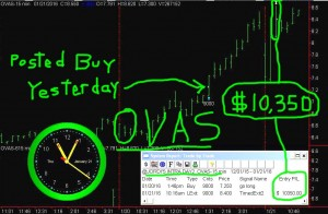 OVAS3-300x196 Thursday January 21, 2016, Today Stock Market