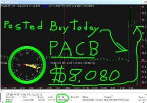 PACB-1-300x210 Tuesday February 2, 2016, Today Stock market