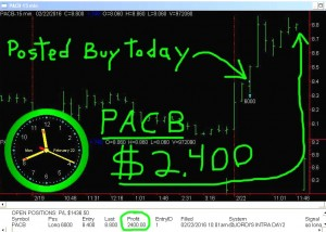 PACB-3-300x214 Monday February 22, 2016, Today Stock Market