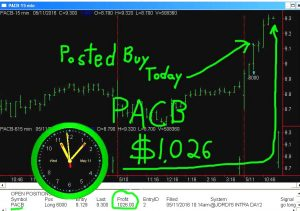 PACB-5-300x211 Wednesday May 11, 2016, Today Stock Market