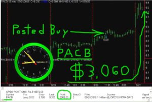 PACB-6-300x201 Wednesday September 21, 2016, Today Stock Market