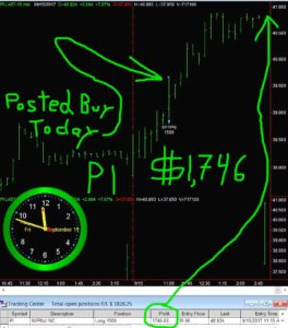 PI-2-264x300 Friday September 15, 2017, Today Stock Market