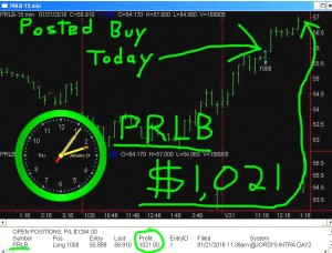 PRLB-300x228 Thursday January 21, 2016, Today Stock Market