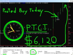 PTCT-300x226 Friday August 5, 2016, Today Stock Market