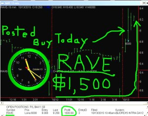 RAVE-300x236 Tuesday October 13, 2015, Today Stock Market