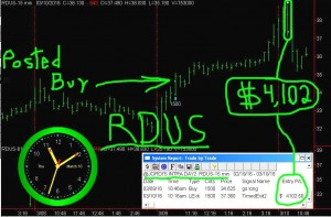 RDUS-1-300x197 Thursday March 10, 2016, Today Stock Market