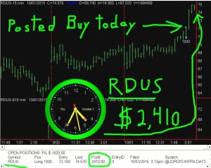 RDUS-300x239 Thursday October 1, 2015, Today Stock Market