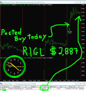 RIGL-284x300 Wednesday November 22, 2017, Today Stock Market