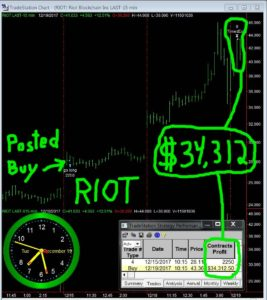 RIOT-3-267x300 Tuesday December 19, 2017, Today Stock Market