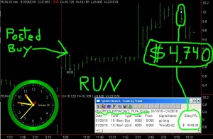 RUN-300x195 Friday January 29, 2016, Today Stock Market