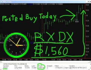 RXDX6-300x232 Wednesday November 18, 2015, Today Stock Market