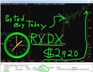 RXDX8-300x233 Thursday December 17, 2015, Today Stock Market