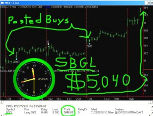 SBGL-1-300x228 Tuesday January 26, 2016, Today Stock Market