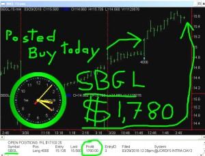 SBGL-6-300x229 Tuesday March 29, 2016, Today Stock Market