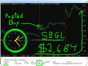 SBGL-8-300x225 Wednesday October 19, 2016, Today Stock Market