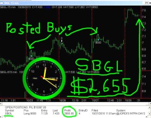 SBGL3-300x236 Wednesday October 28, 2015, Today Stock Market