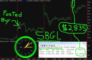 SBGL4-300x198 Wednesday January 6, 2016, Today Stock Market