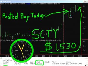 SCTY-7-300x225 Wednesday May 11, 2016, Today Stock Market