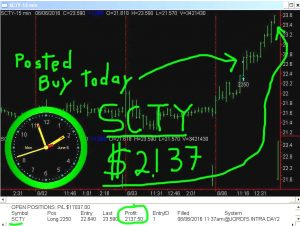 SCTY-9-300x226 Monday June 6, 2016, Today Stock Market