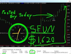 SFUN-1-300x228 Friday August 19, 2016, Today Stock Market