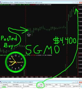 SGMO-1-278x300 Tuesday August 29, 2017, Today Stock Market