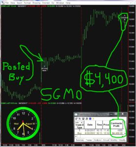 SGMO-2-277x300 Wednesday August 30, 2017, Today Stock Market