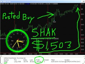 SHAK-1-300x226 Monday February 1, 2016, Today Stock Market