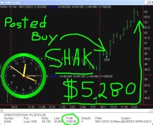 SHAK-300x244 Friday September 11, 2015, Today Stock Market