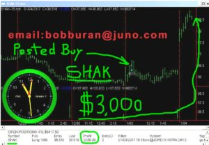 SHAK-copy-300x208 Wednesday January 4, 2017, Today Stock Market