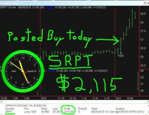SRPT-2-300x232 Wednesday August 24, 2016, Today Stock Market