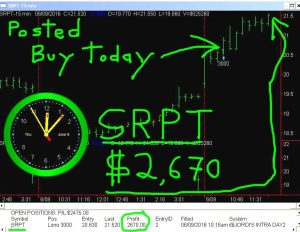 SRPT-300x232 Thursday June 9, 2016, Today Stock Market
