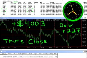 STATS-1-14-16-300x200 Thursday January 14, 2016, Today Stock Market