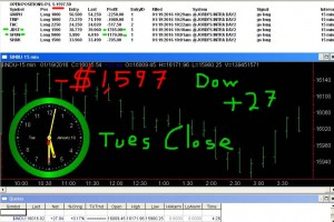 STATS-1-19-16-300x200 Tuesday January 19, 2016, Today Stock Market