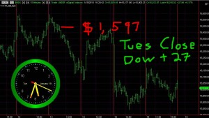 STATS-1-19-162-300x169 Tuesday January 19, 2016, Today Stock Market