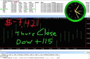 STATS-1-21-16-300x198 Thursday January 21, 2016, Today Stock Market