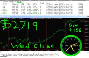 STATS-1-25-17-300x198 Wednesday January 25, 2017, Today Stock Market