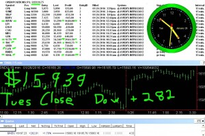 STATS-1-26-16-300x199 Tuesday January 26, 2016, Today Stock Market